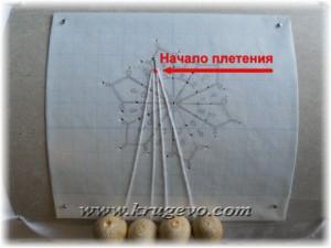 Nachalo pletenia_Начало плетения изделия