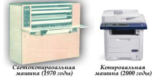 ot svetokopirovalnoy mashini k xerox_Светокопировальная машина и ксерокс
