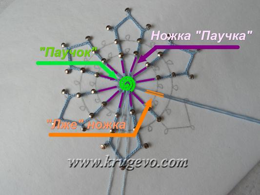 pletenie pouchka1_Плетение паучка Снежинки
