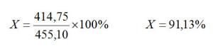 Процент после стирки_Procent posle stirki