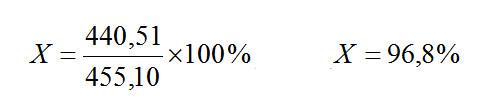 Процент снятого изделия_Procent snyatogo izdeliya