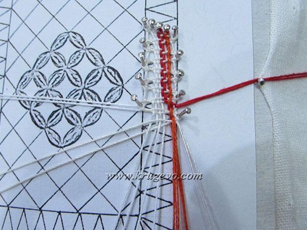 Второй вариант выведения пары из плетения